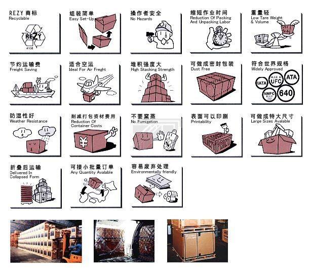 纸箱包装特点用途:纸箱成本低,易于封装,适合添加填充物,干净等适合
